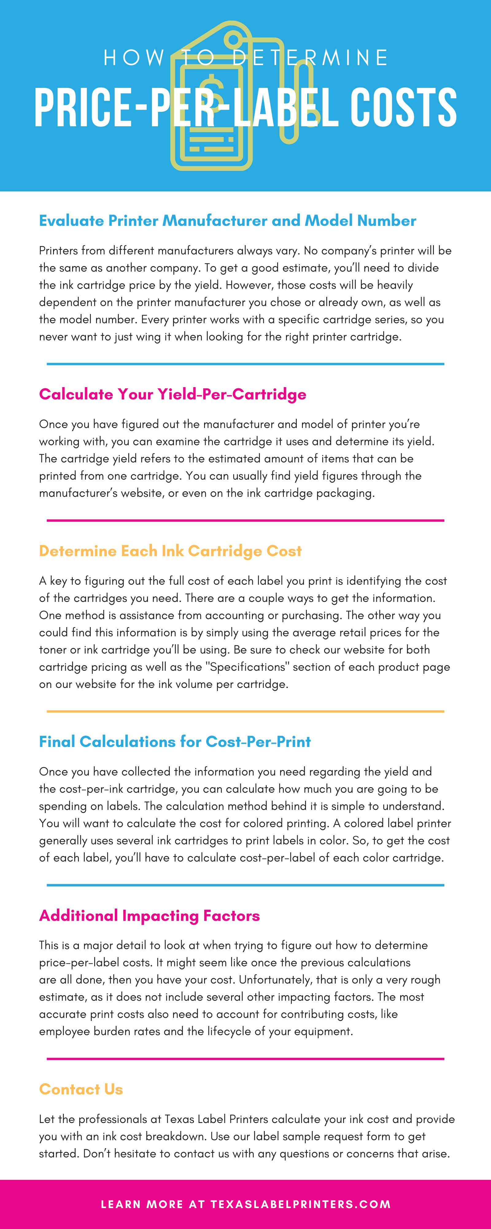 How To Determine Price-Per-Label Costs Infographic