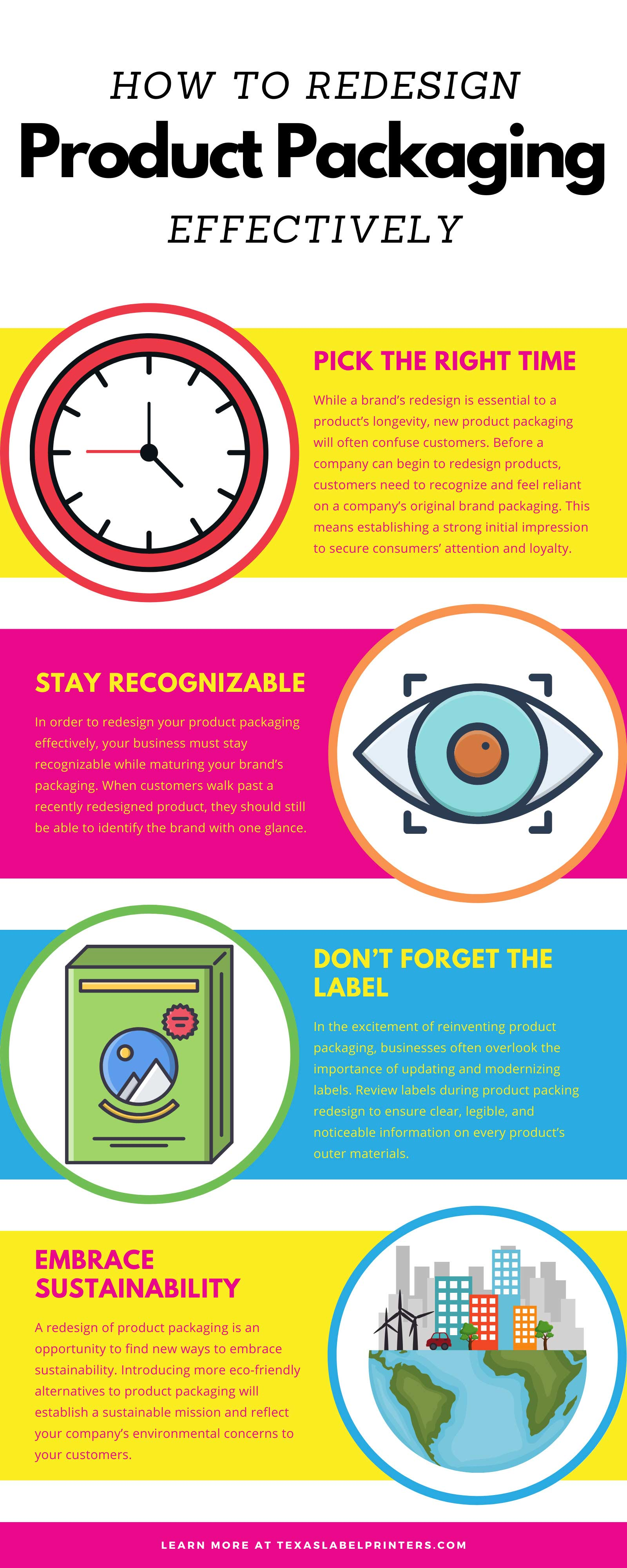 How To Redesign Product Packaging Effectively Infographic