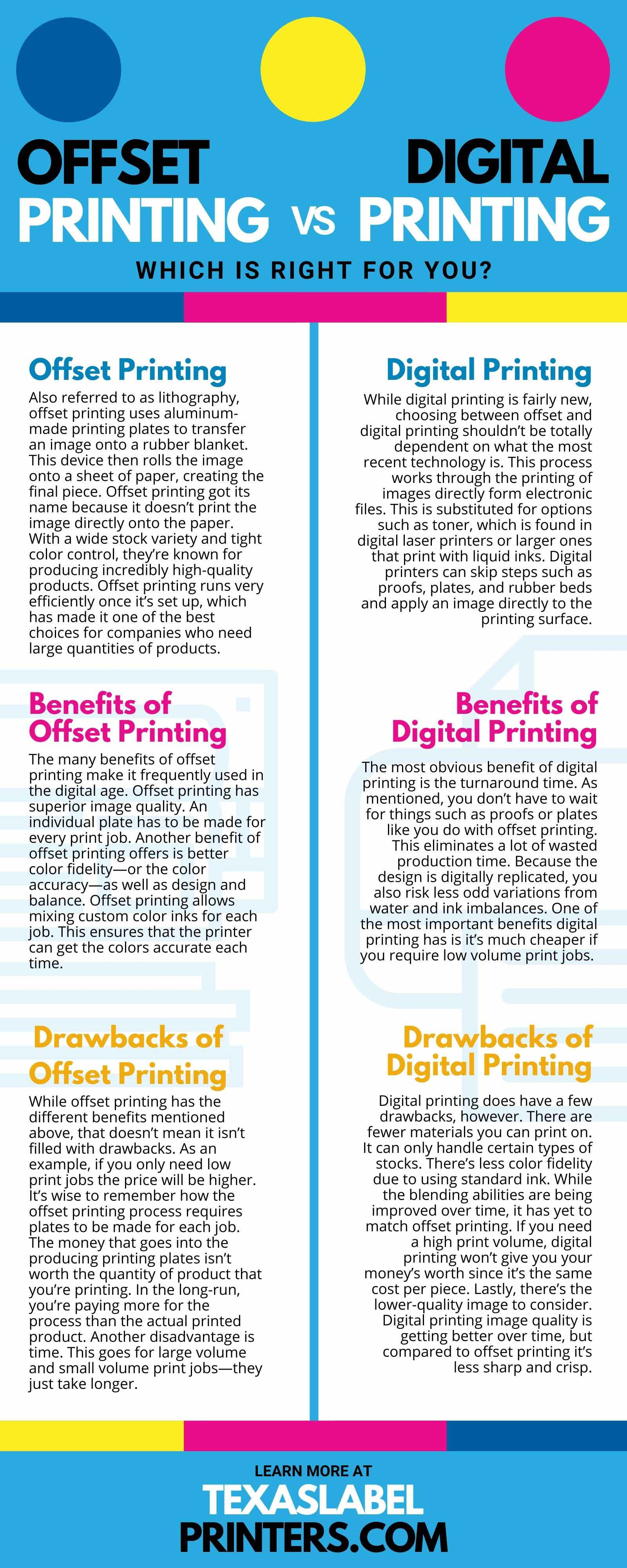 Offset Printing Versus Digital Printing Infographic