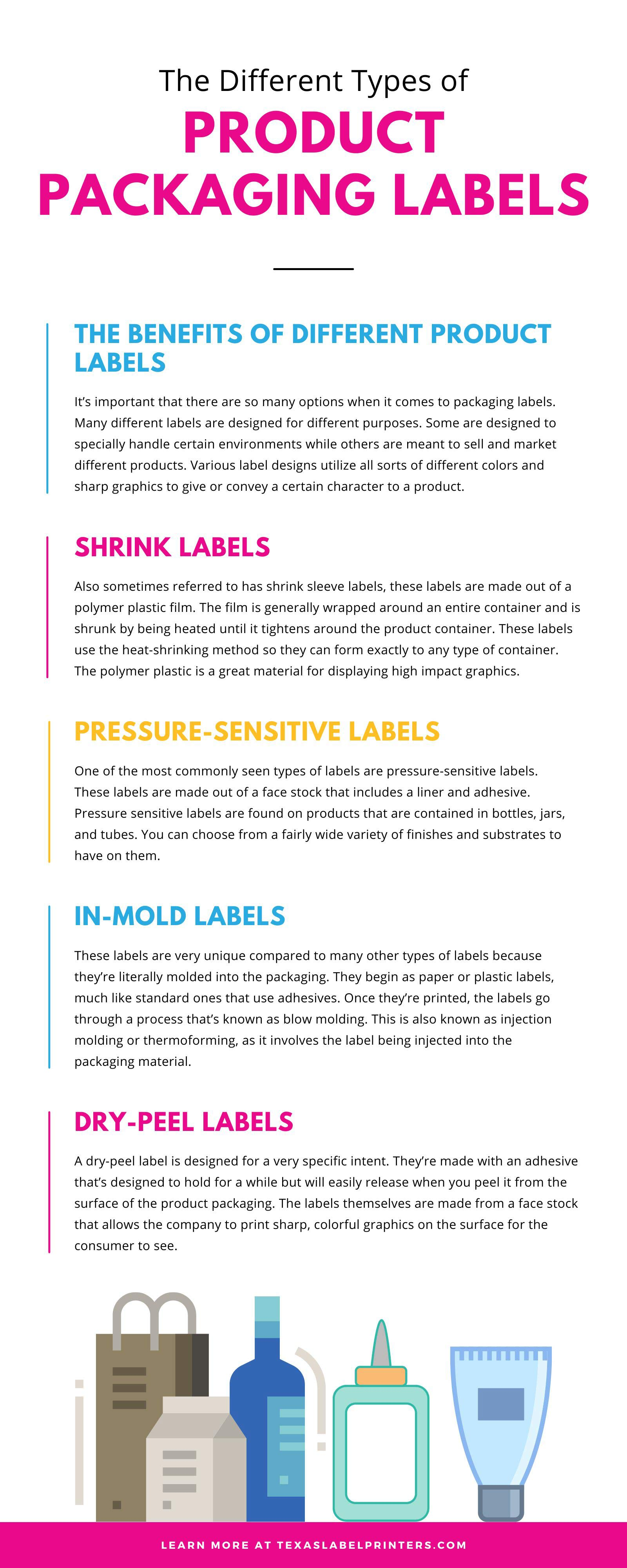 The Different Types of Product Packaging Labels Infographic
