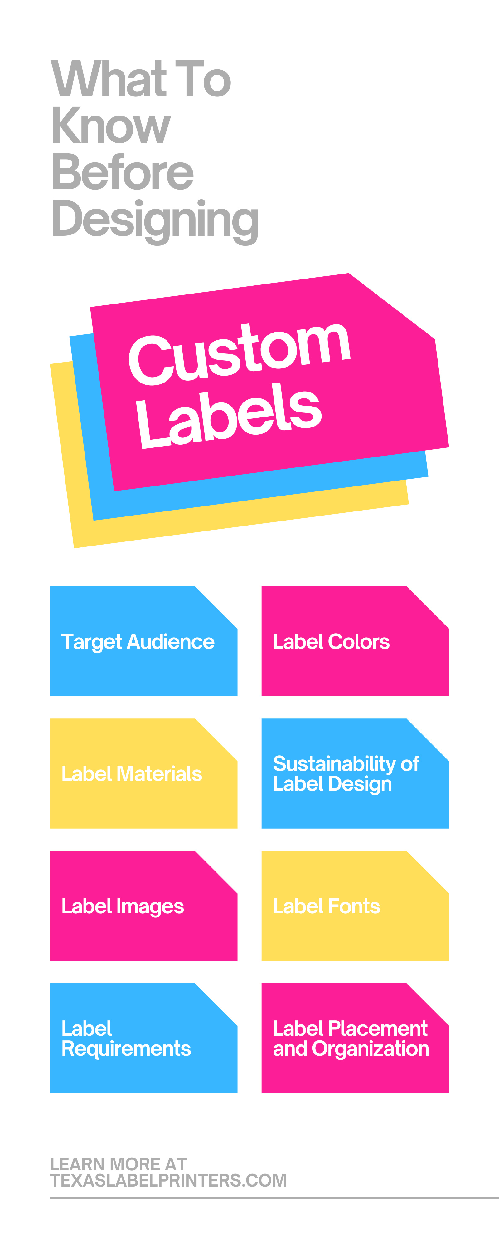 What To Know Before Designing Custom Labels Infographic