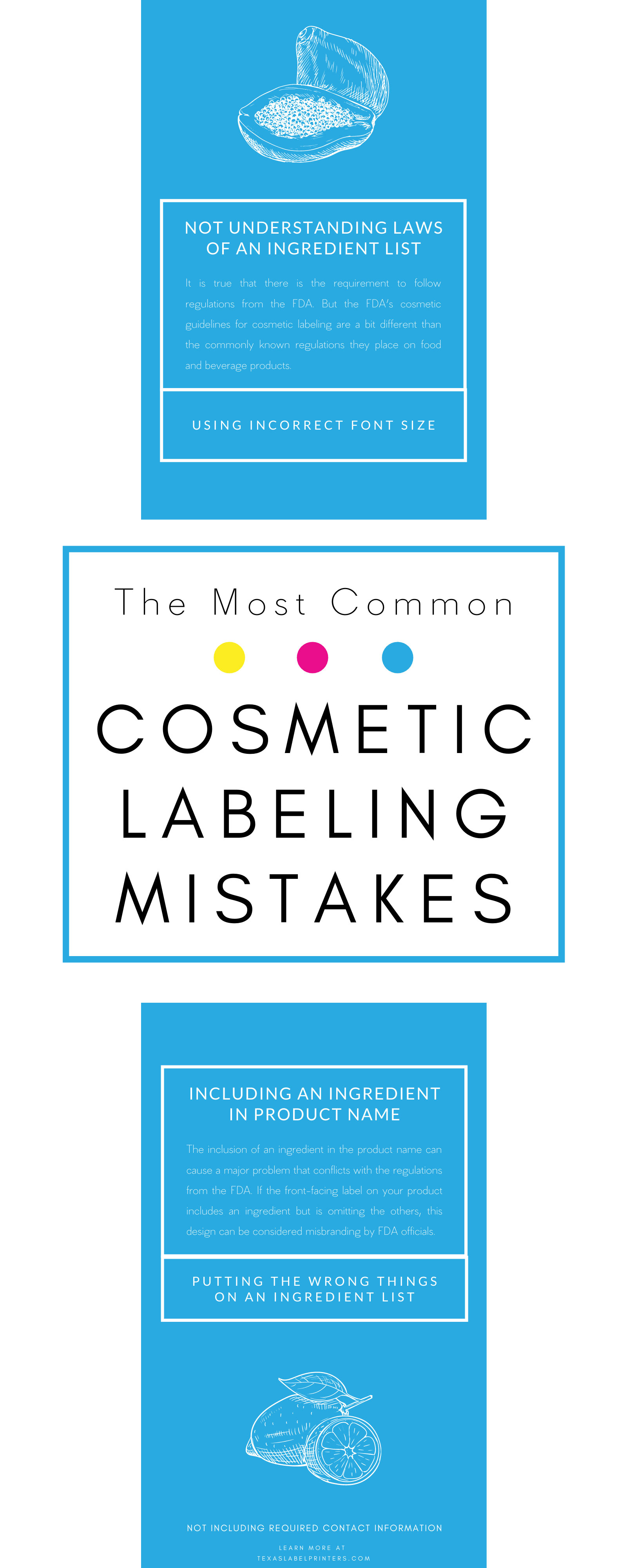 The Most Common Cosmetic Labeling Mistakes Infographic